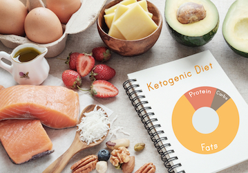 Example foods of ketogenic diet