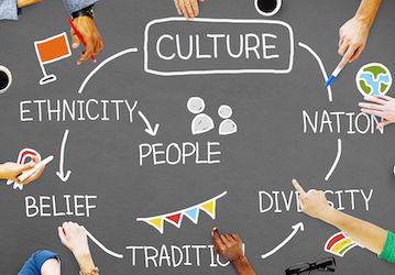 Words  culture    nation    diversity    tradition    belief    ethnicity   and  people  with arrows between and diverse hands