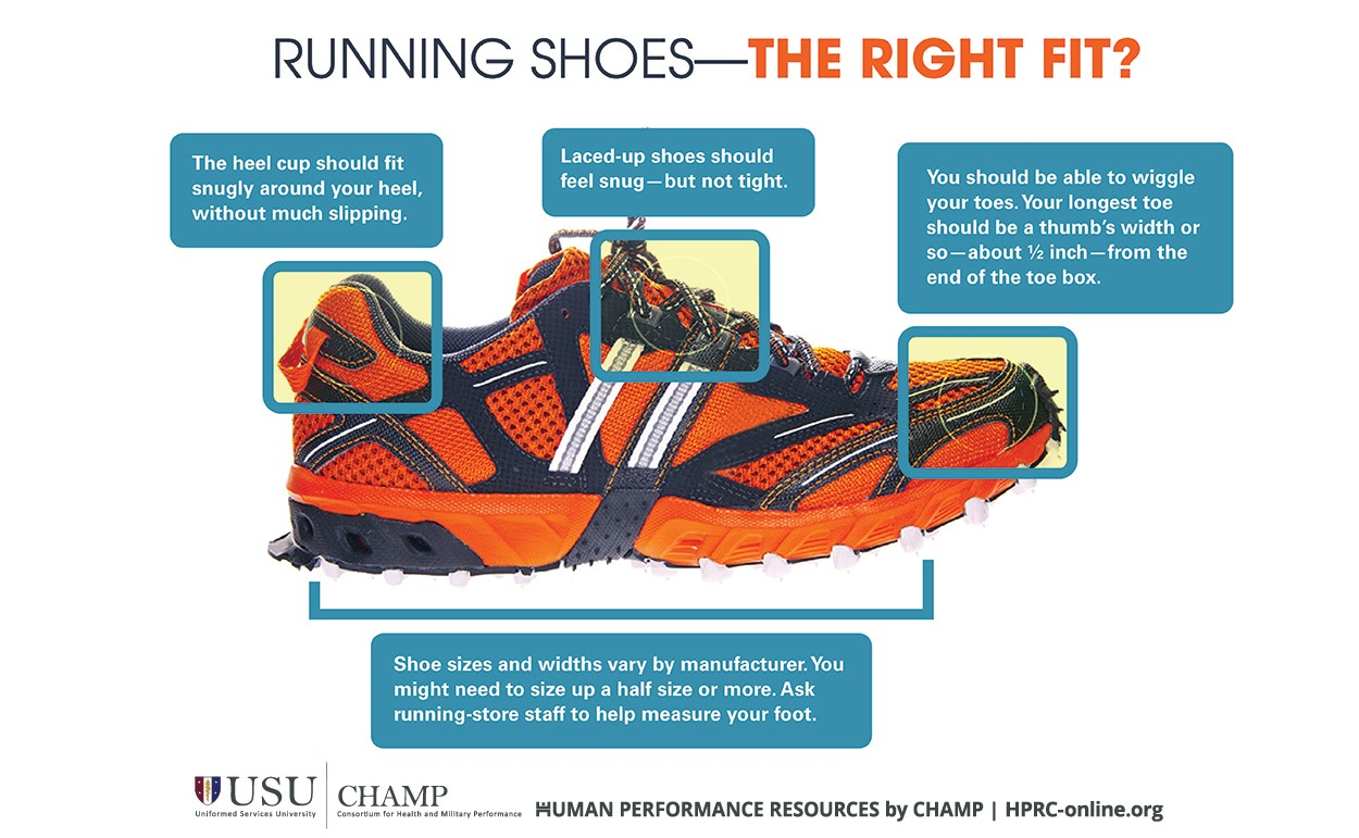 If the shoe fits—Part 2: The right fit