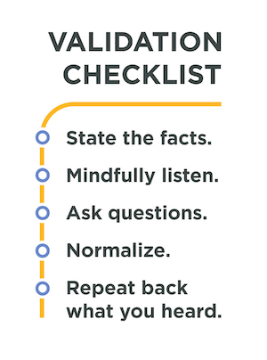 Validation checklist. State the facts. Mindfully listen. Ask questions. Normalize. Repeat back what you heard.
