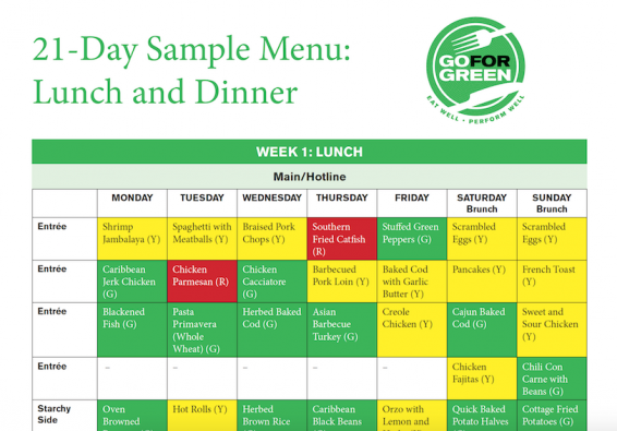 Thumbnail of first page of 21 Day Sample Menu document