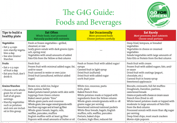 Thumbnail image of Full G4G Guide