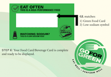 Section of Assembling Food Cards document