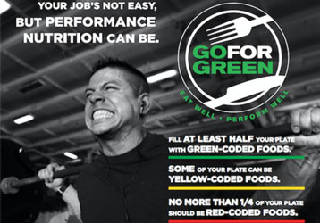 Performance Nutrition Poster thumbnail