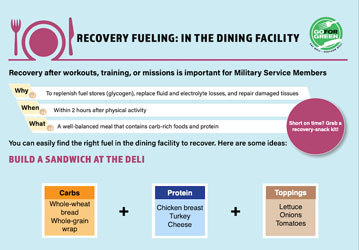 Recovery Fueling: In the Dining Facility thumbnail