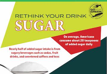 Rethink your drink: Sugar