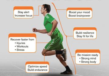 Thumbnail of Running Man infographic