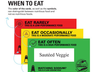 Food cards thumbnail
