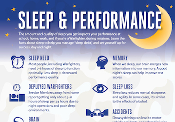 Sleep and performance infographic